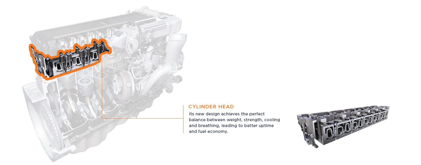 Its new design achieves the perfect balance between weight, strength, cooling and breathing, leading to better uptime and fuel economy.